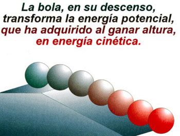 Energia cinetica dibujos 3