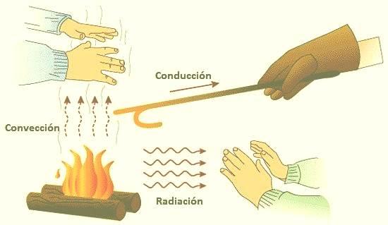 Imagenes de energia termica 3