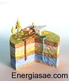 Como puedo hacer una maqueta de energía geotérmica 2
