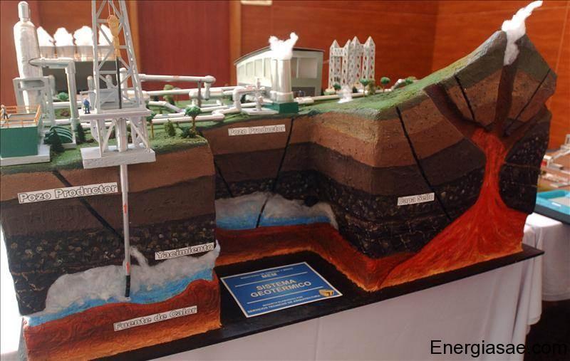 Como puedo hacer una maqueta de energía geotérmica