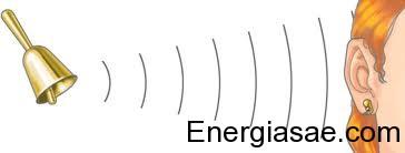Dibujos o imagenes de energía sonora