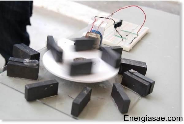 Imágenes de energía magnética 3