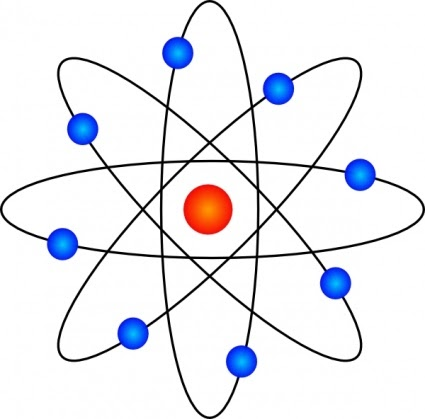 Imagenes de energia ionica 4 - Energia de Ionizacion