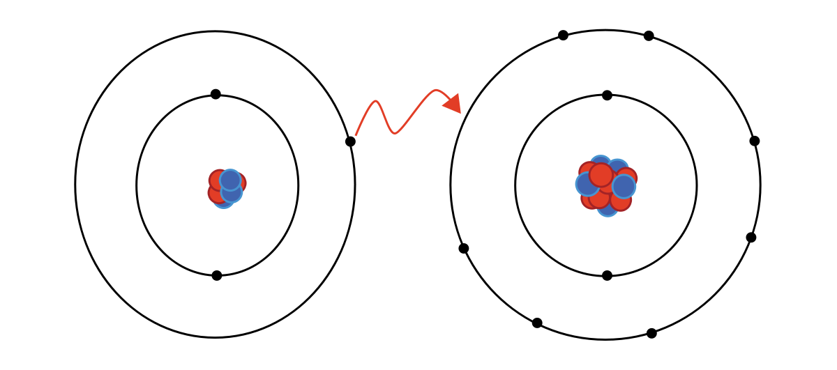 Imagenes de energia ionica 5