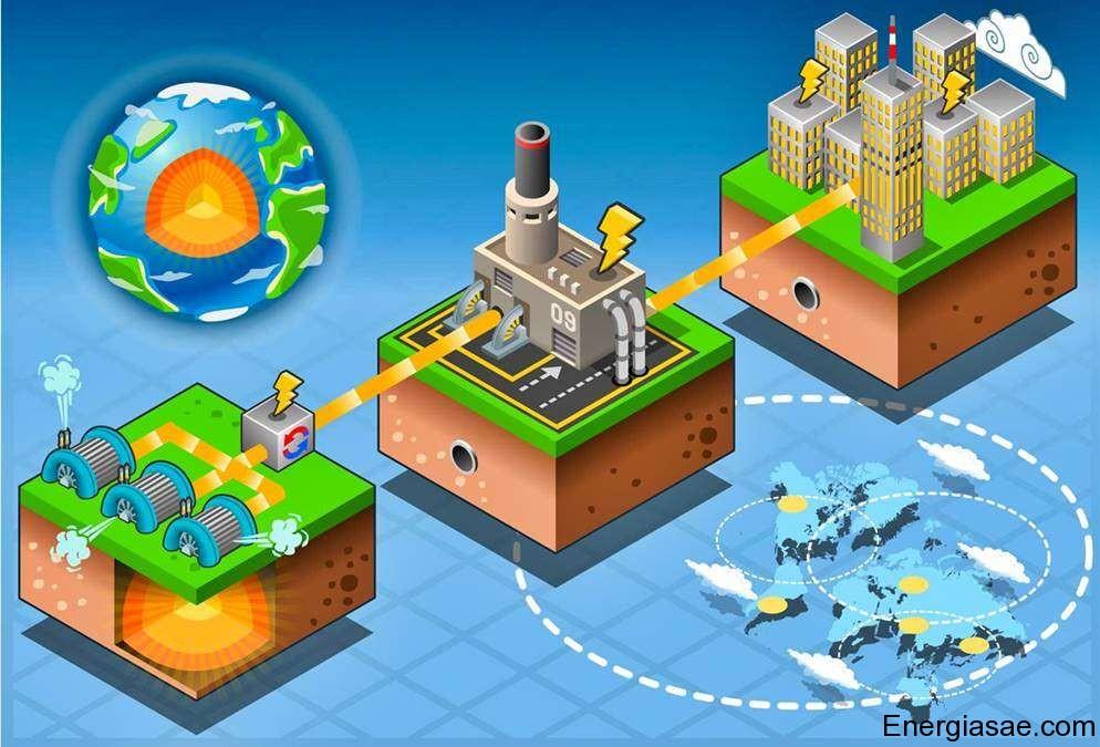 imagenes de energia geotermica 4