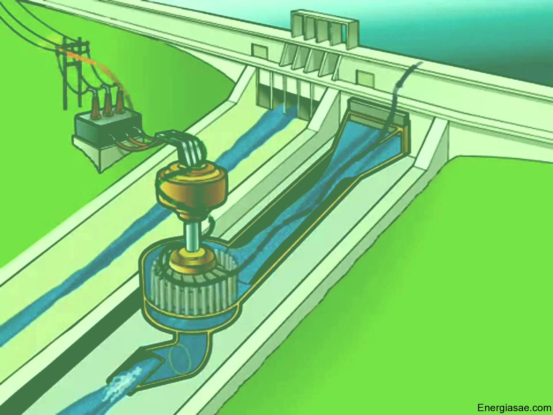 imagenes de energia hidraulica 6